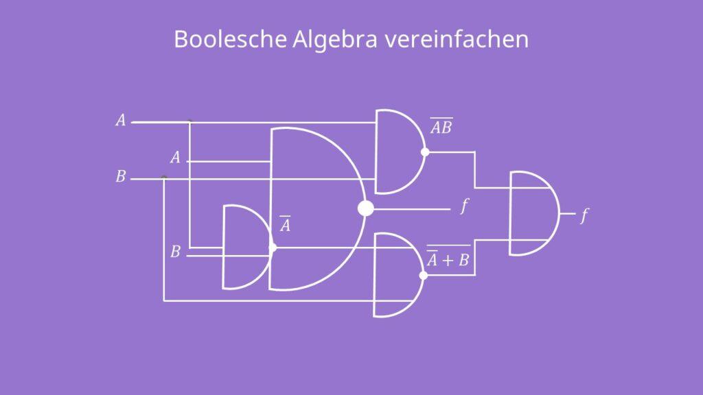 Boolesche Algebra vereinfachen