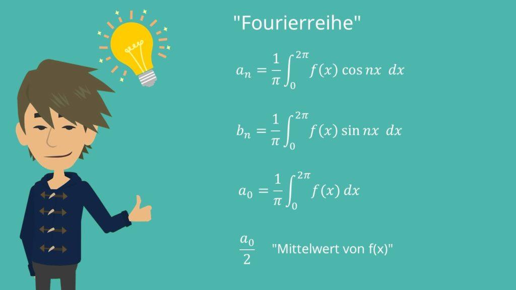Fourierkoeffizienten