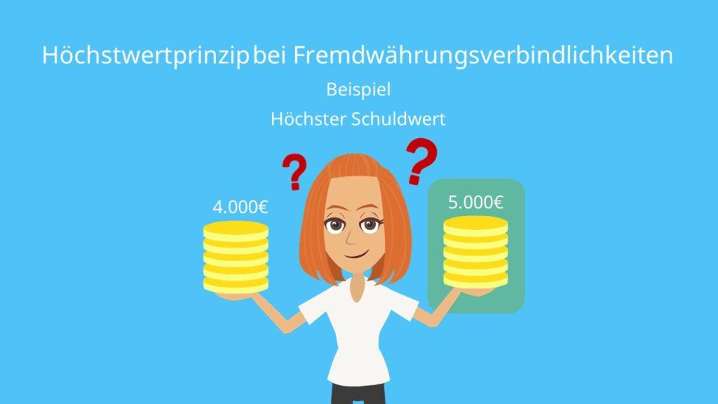 Höchstwertprinzip Fremwährungsverbindlichkeiten