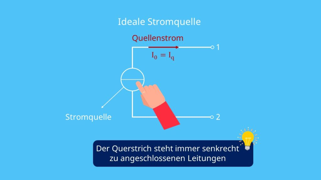 Schaltsymbol ideale Stromquelle, Quellenstrom, Quellenspannung, Konstantstromquelle