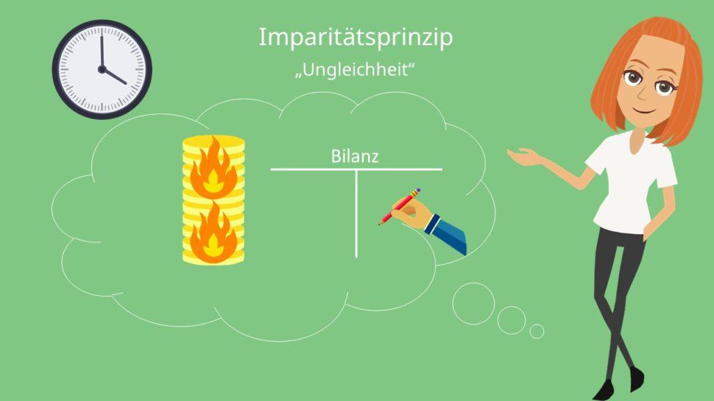 Imparitätsprinzip Definition
