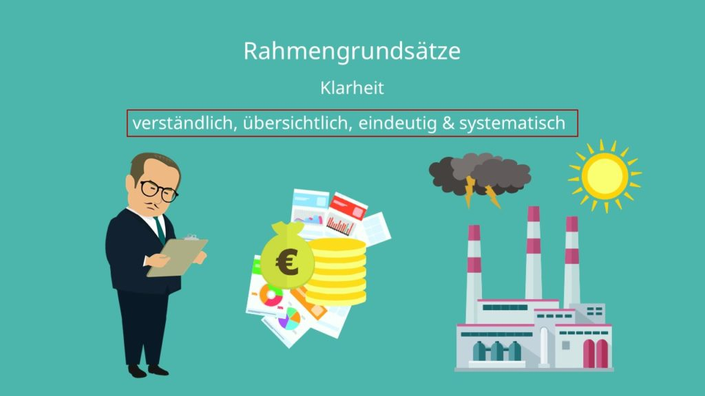 Klarheit Übersichtlichkeit Rahmengrundsatz Grundsätze ordnungsmäßiger Buchführung GoB
