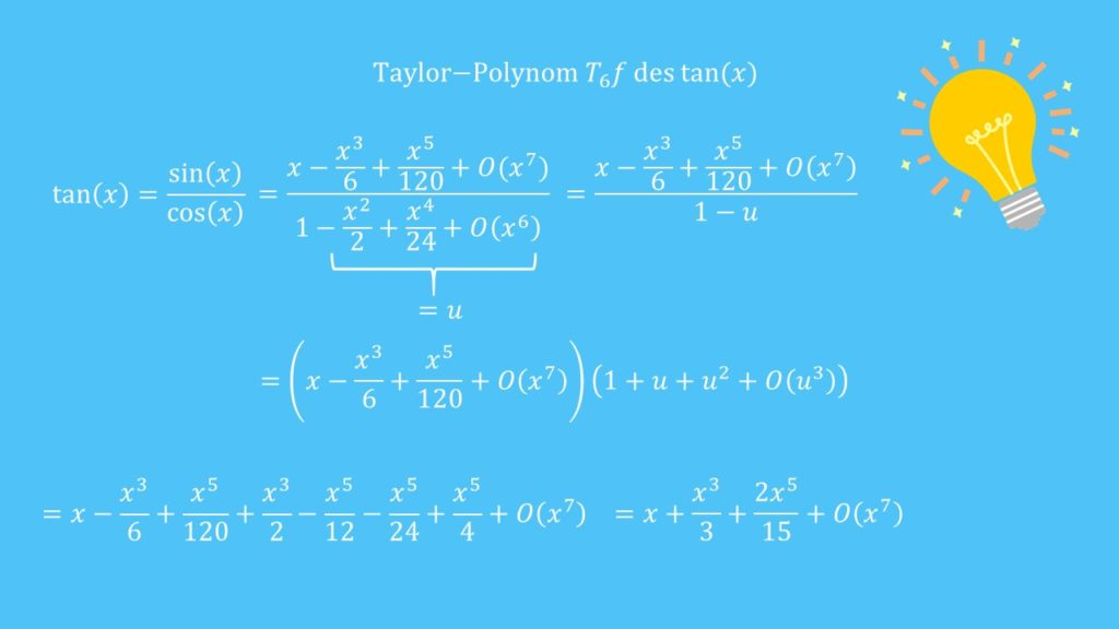 Taylorpolynom Tangens