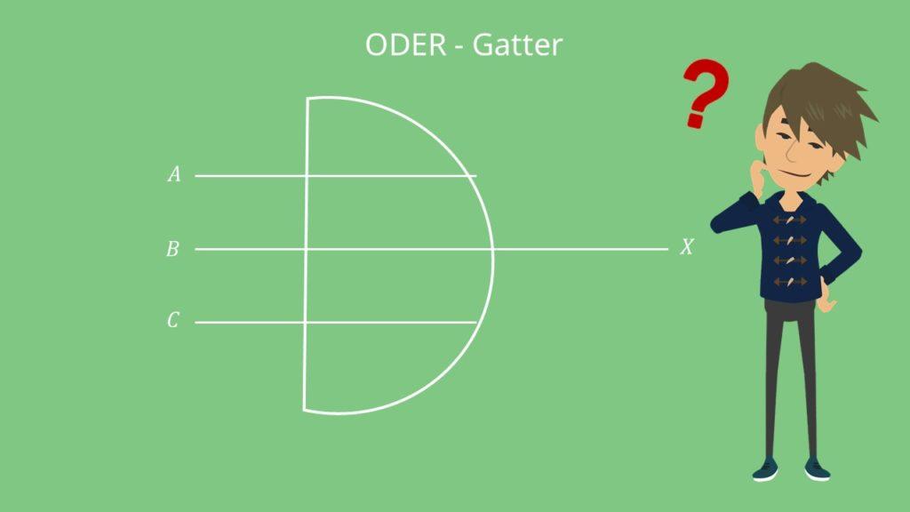 ODER-Gatter