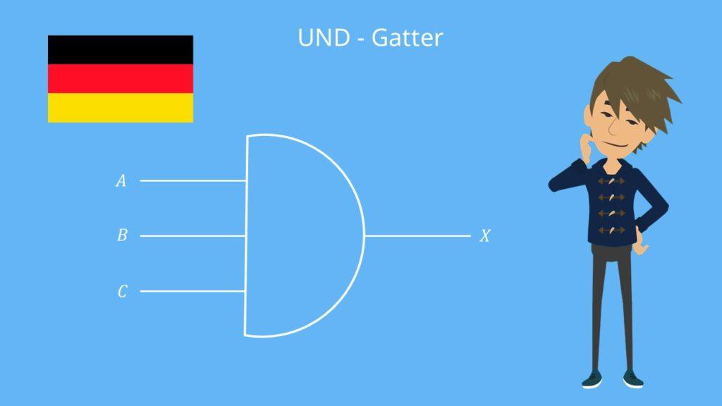 UND-Gatter Schaltung