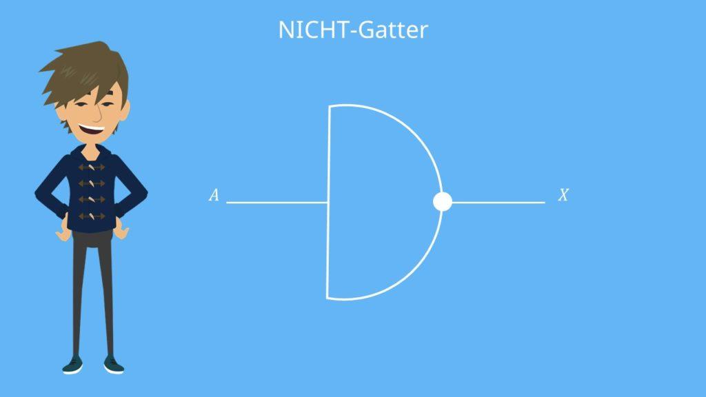 NICHT-Gatter