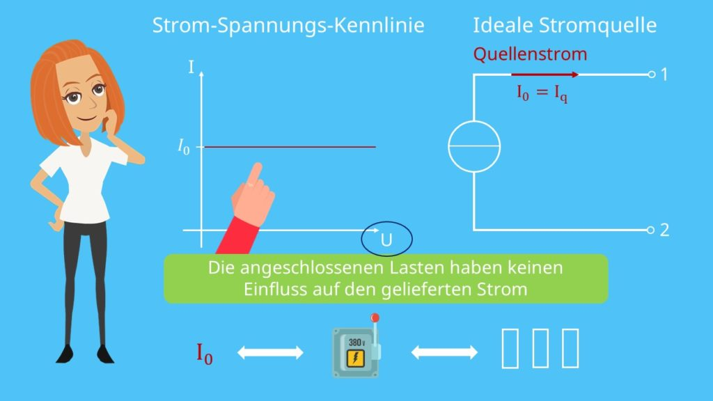 Schaltsymbol ideale Stromquelle, Quellenstrom, Quellenspannung, Konstantstromquelle, Stromquelle Kennlinie