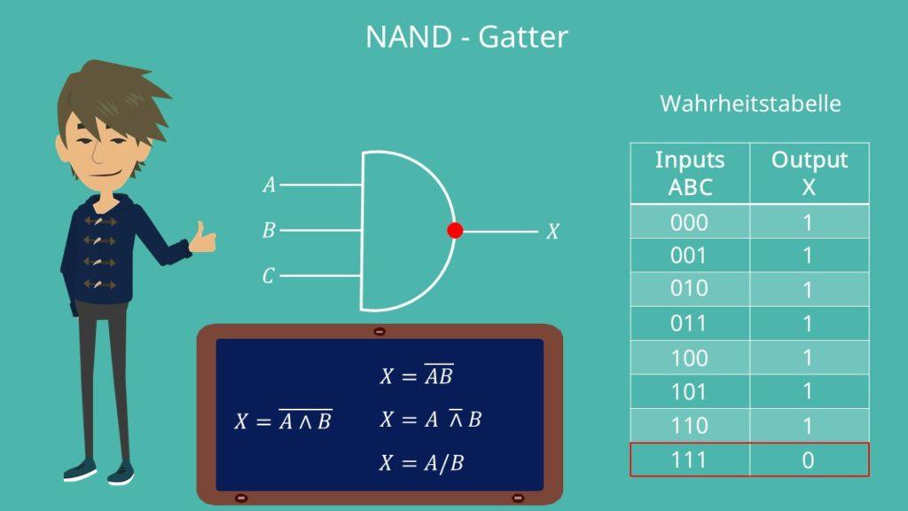 NAND-Gatter