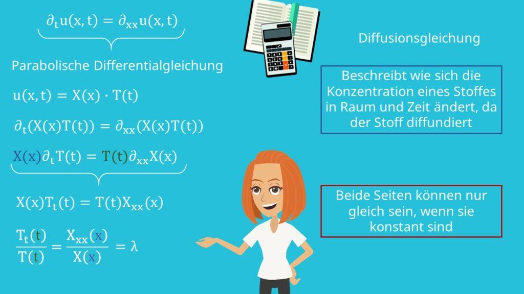 Diffusionsgleichung lösen