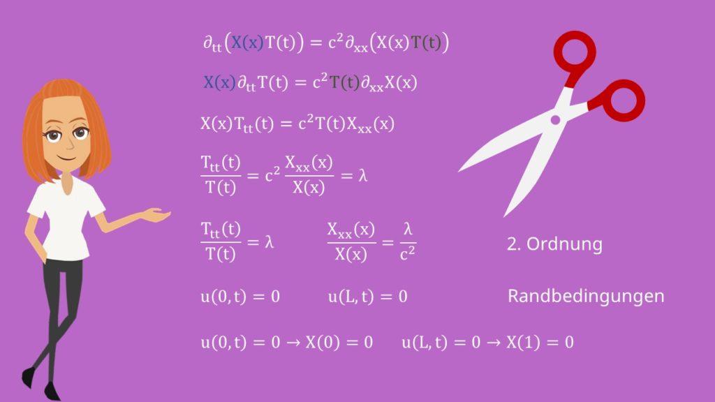 Wellengleichung lösen