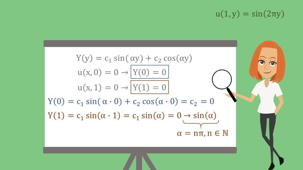 Laplace Gleichung lösen