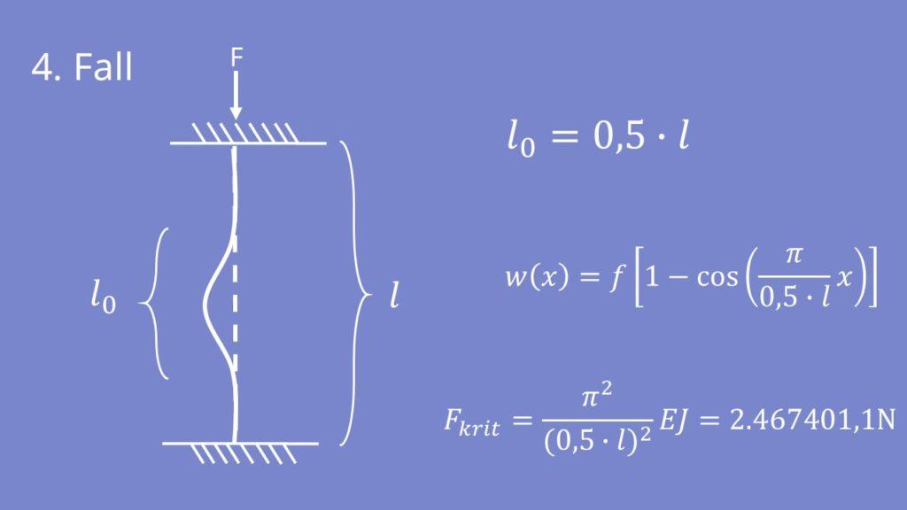 1. Eulersche Knickfall Formel