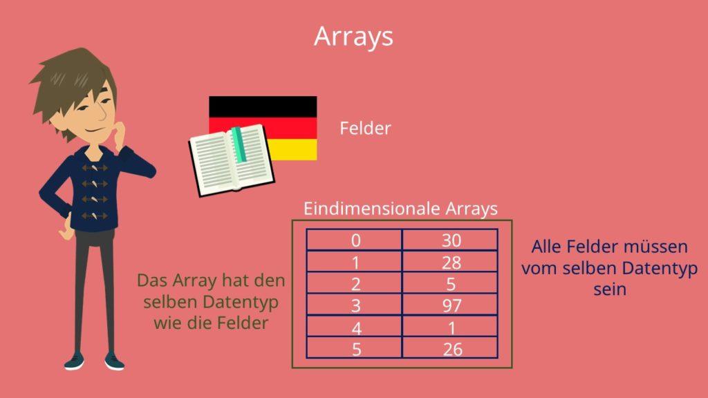 Arrays C