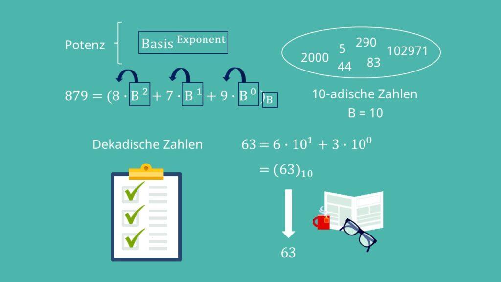 Stellenwertsysteme Aufgaben mit Lösungen