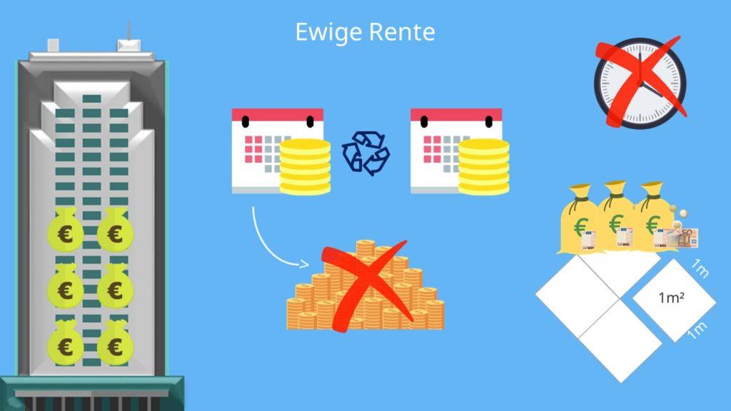Ewige Rente, Ewige Rente Formel, Rentenrechnung, Ewige Rente berechnen