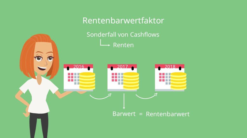 Rentenbarwert, Rentenbarwertfaktor, Rentenbarwert berechnen, Rentenbarwertformel