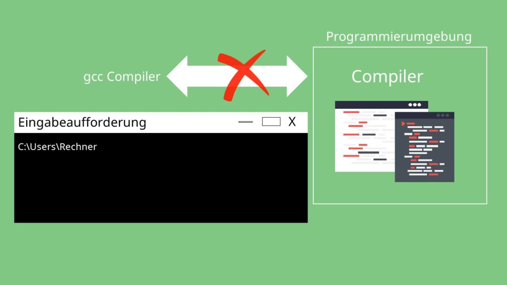 Compiler, C Compiler, GCC Compiler, Programmiersprache, Ansi, GCC, Kompilieren