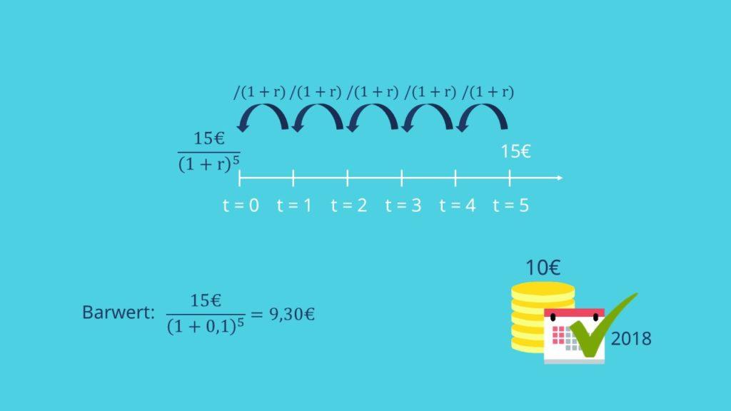 Barwert berechnen mit Beispiel