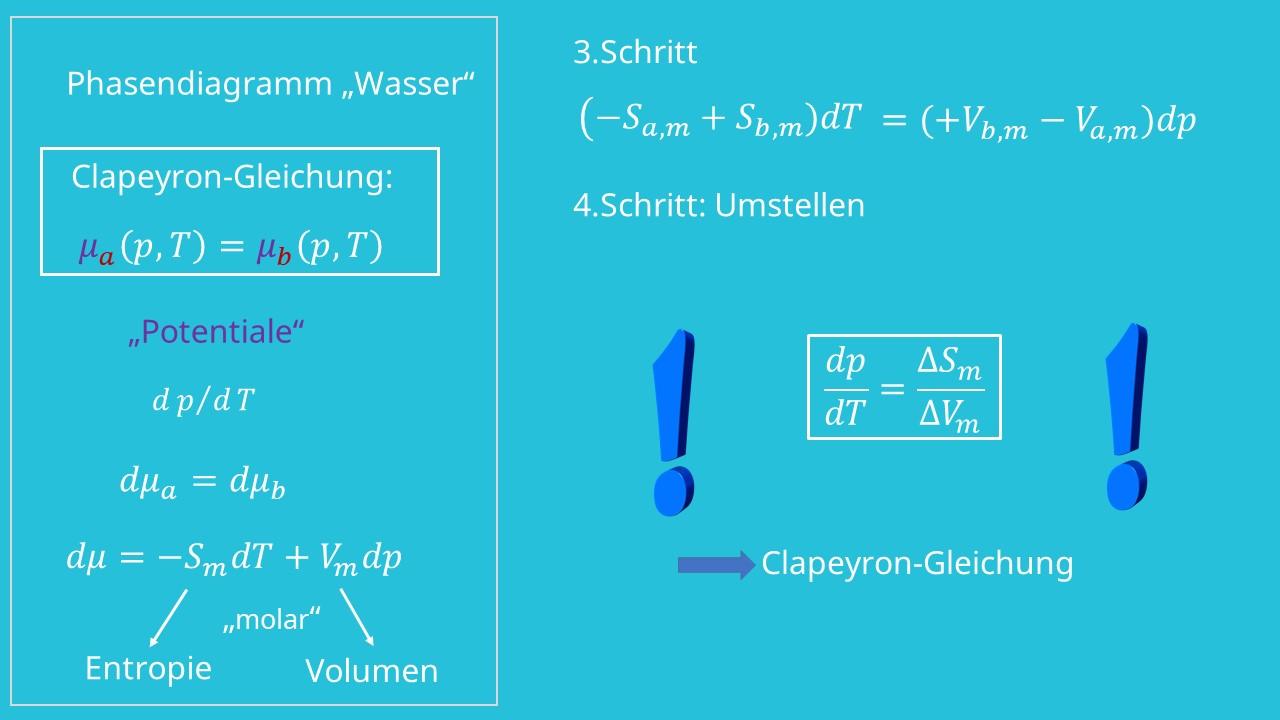 Phasendiagramm, Phasendiagramm Wasser, Entropie, Volumen, Clausius Clapeyron Gleichung, Clausius Clapeyron, Potentiale, Thermodynamik