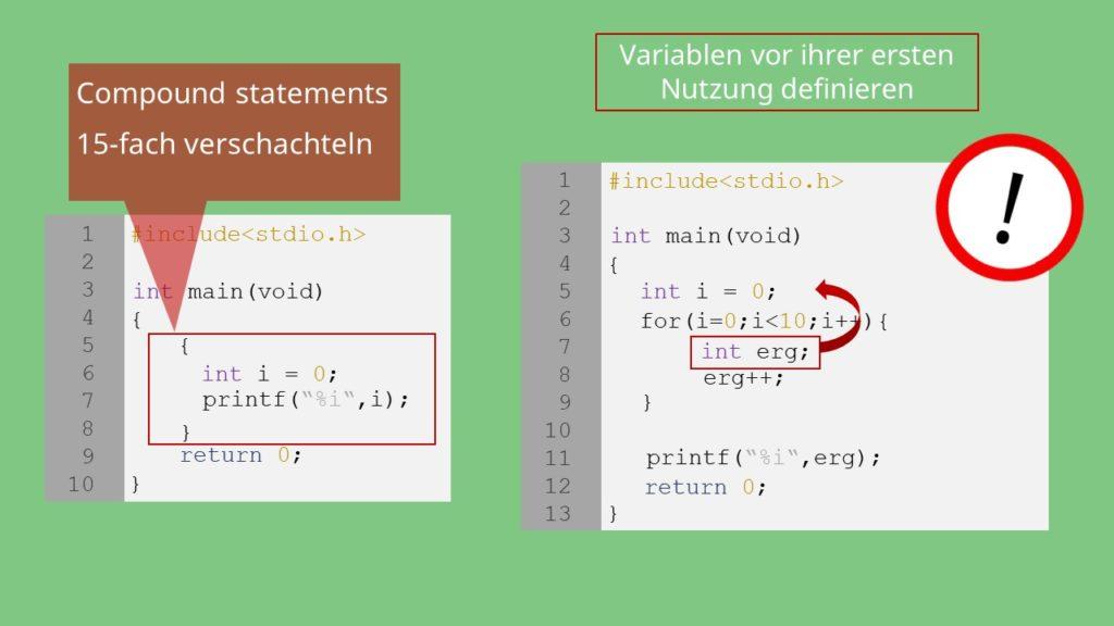 Programmieren in C