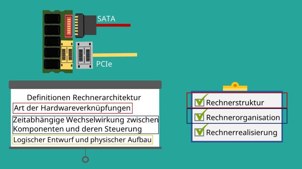 Rechnerstruktur, Rechnerorganisation, Rechnerrealisierung