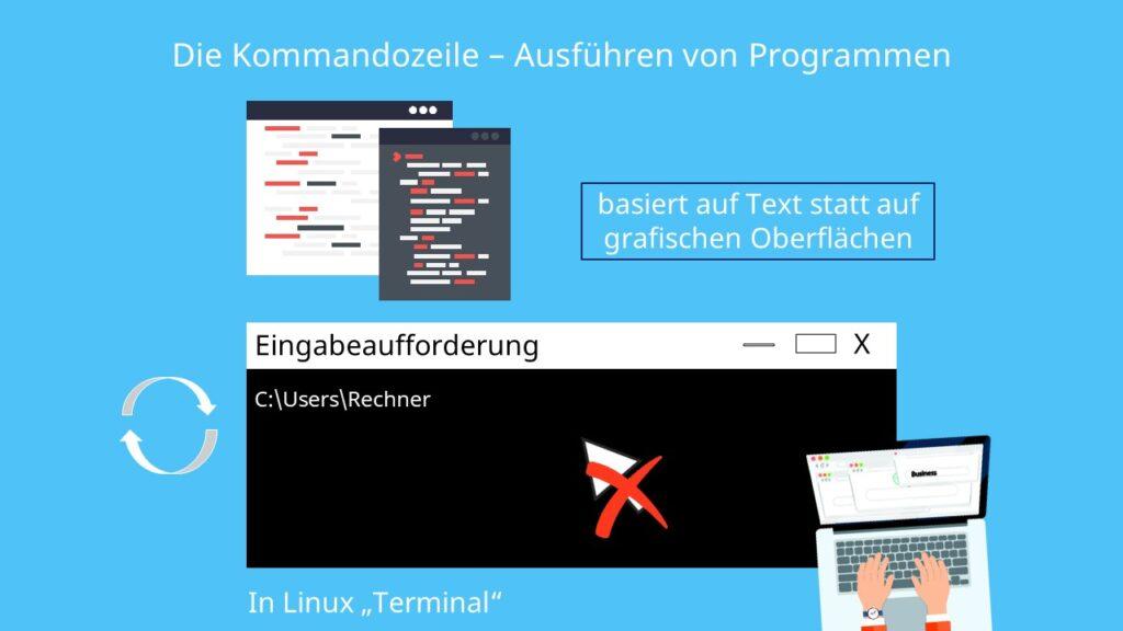 Kommandozeile, gcc Compiler