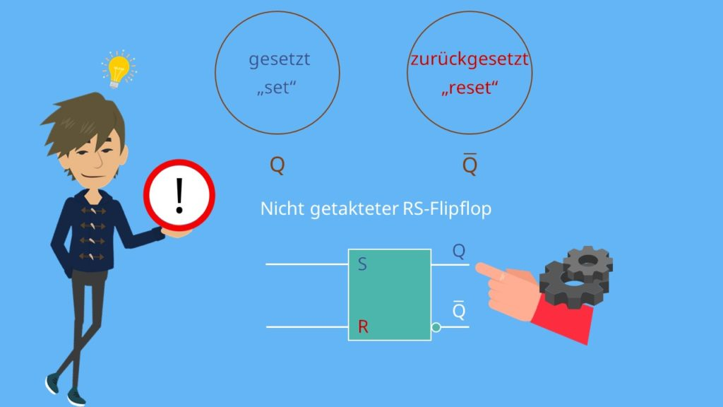 Flip Flop Schaltung, RS Flip Flop
