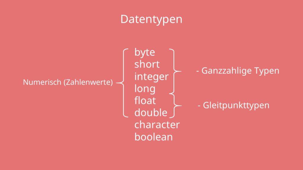 Primitive Datentypen Java, Java Datentypen