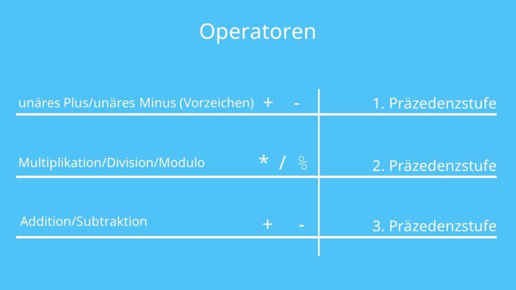 java Operatoren, Java Modulo Operator