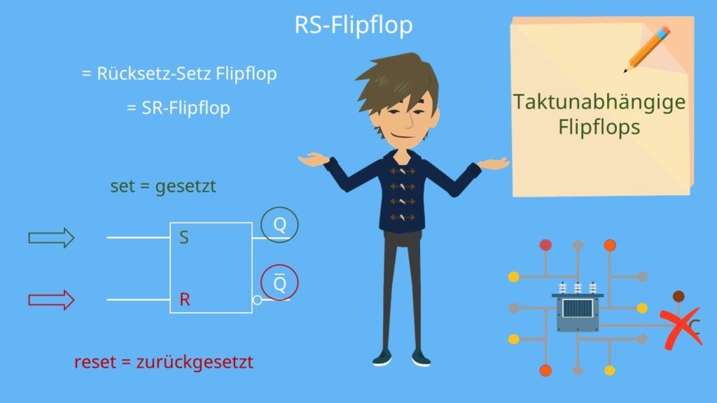RS-Flipflop, Flipflop Schaltung