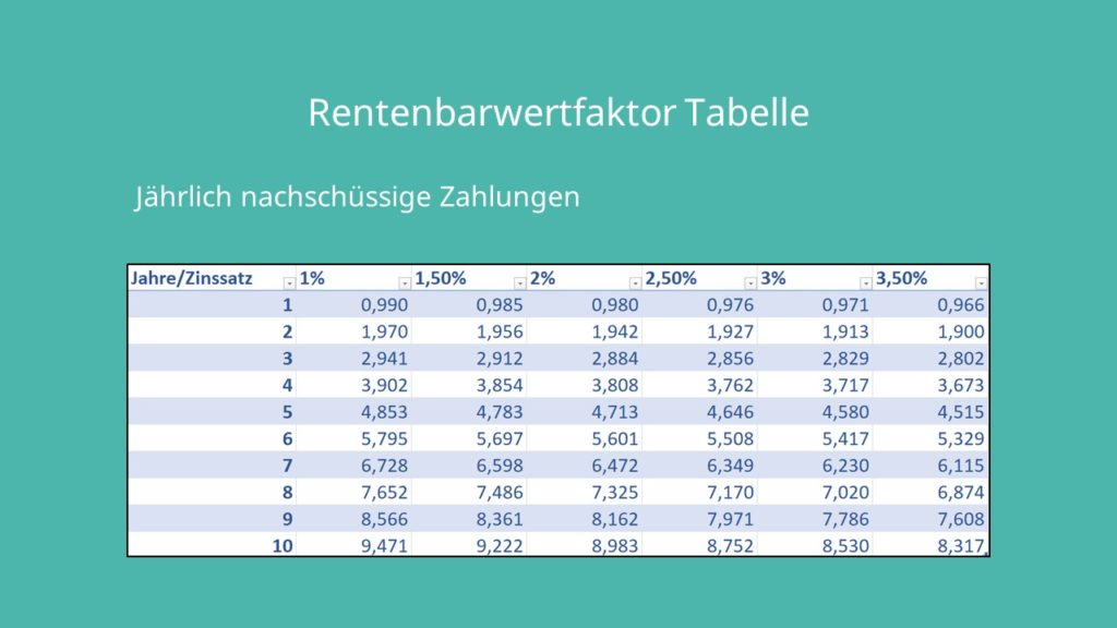 Rentenbarwertfaktor Tabelle