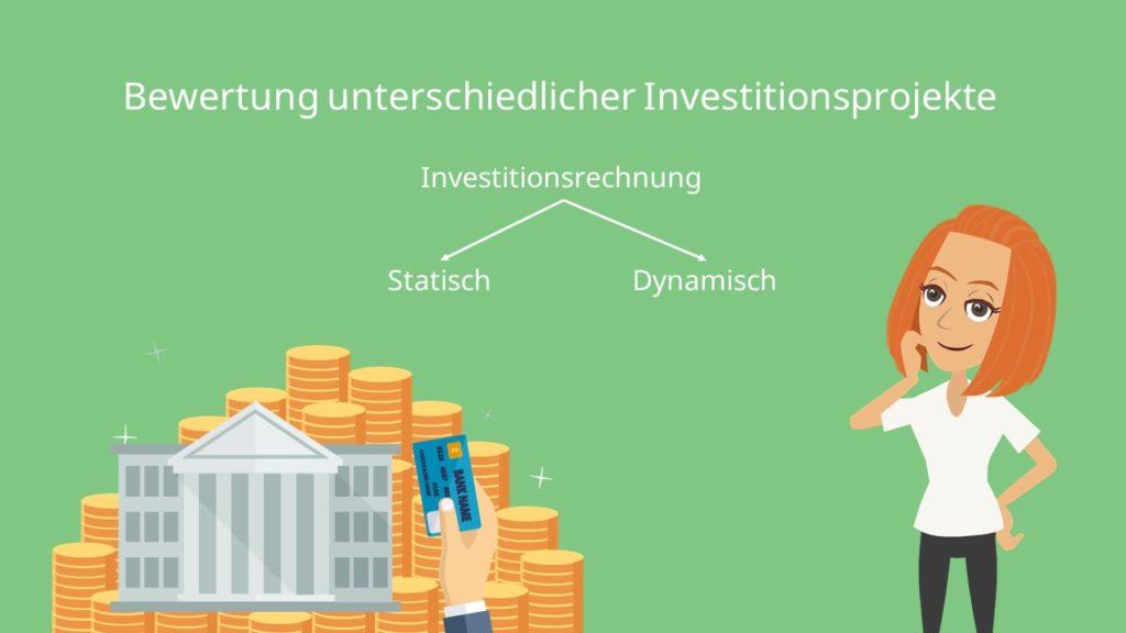 Statische Investitionsrechnung