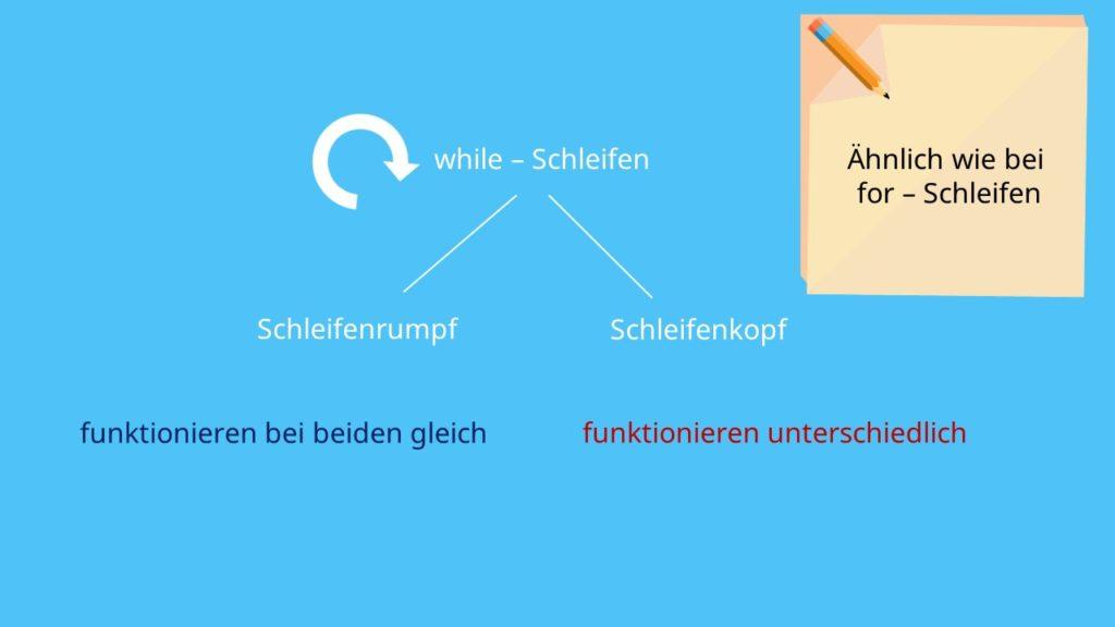 while-Schleife C