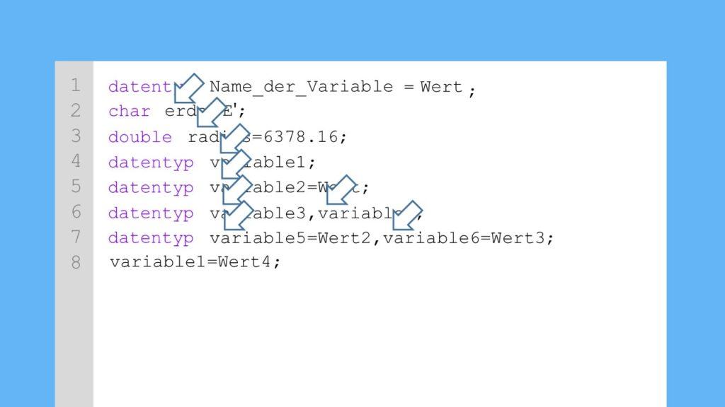 Java Variablen