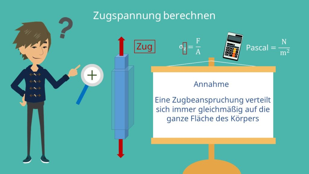 Zugspannung Formel; Zugspannung Definition