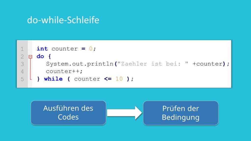 do-while-Schleife Java, do while Java, Java Schleifen