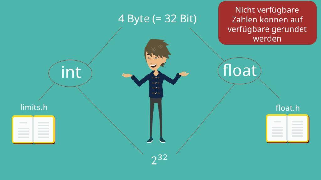 C int; float C