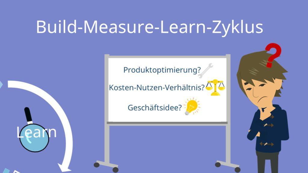 Lean-Startup-Ansatz