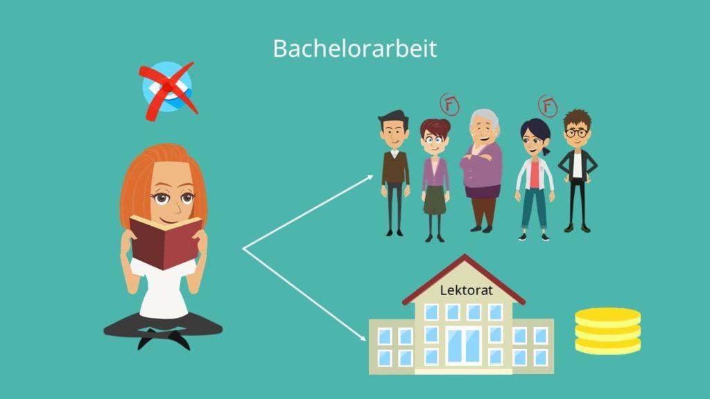 Bachelorarbeit schreiben, Bachelorarbeit