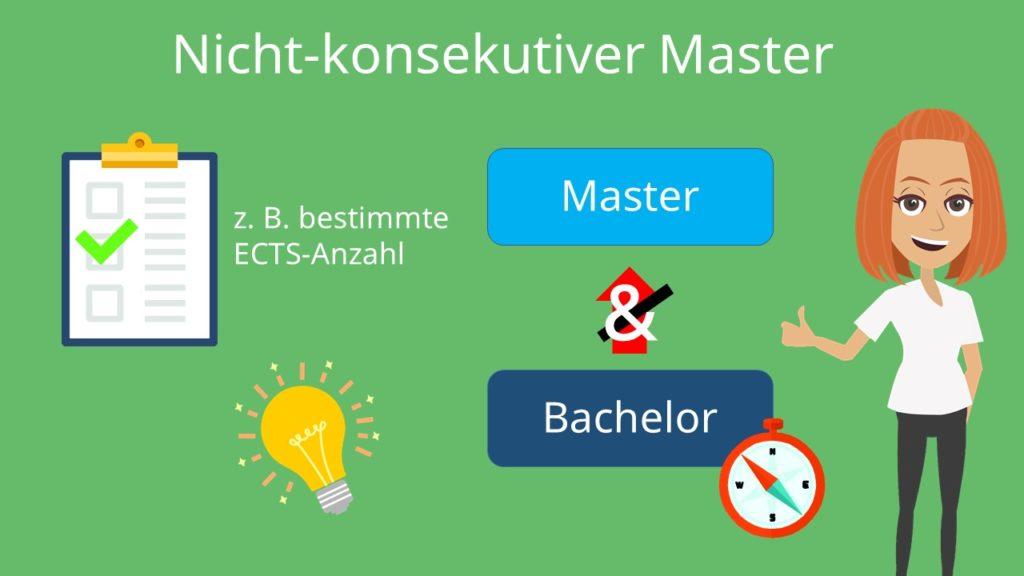 Masterstudium
