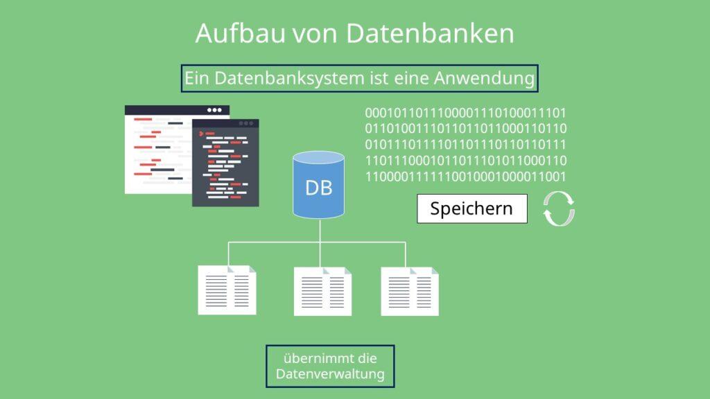 Aufbau von Datenbanken
