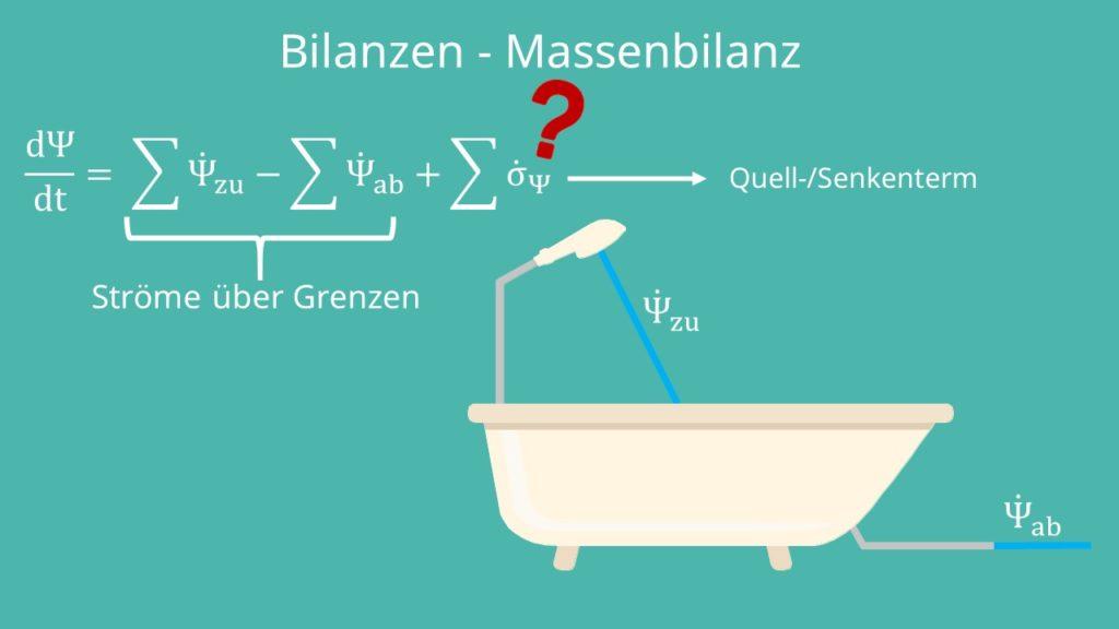 Massenbilanz und Massenströme am Beispiel Badewanne