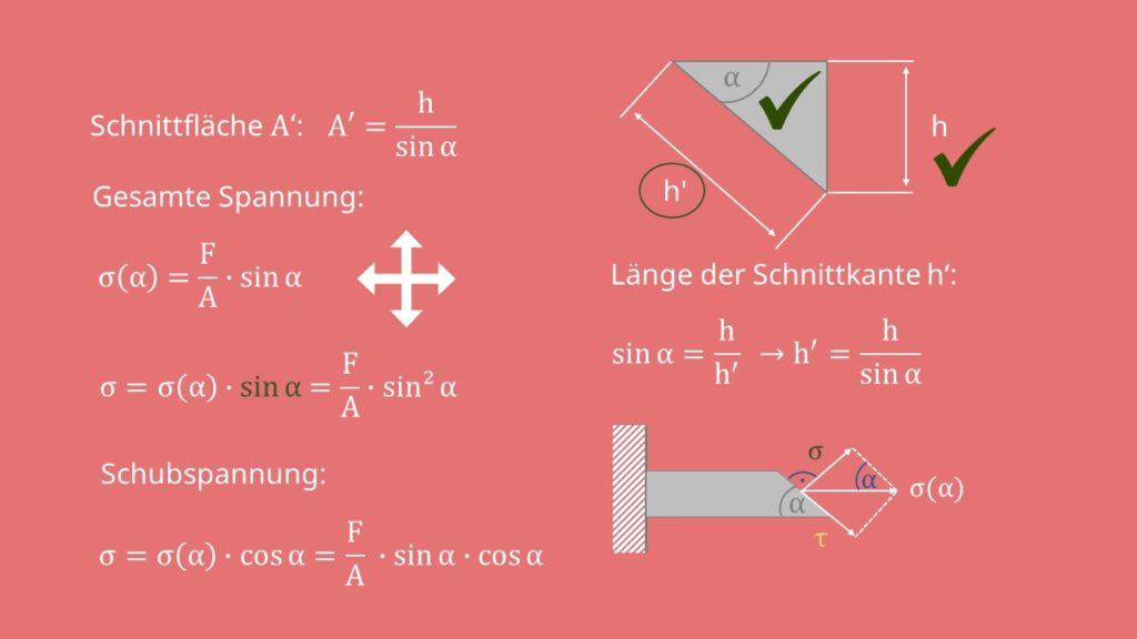 Schubspannung berechnen, Schubspannung, Normalspannung, Schubmodul, Kraft, Fläche