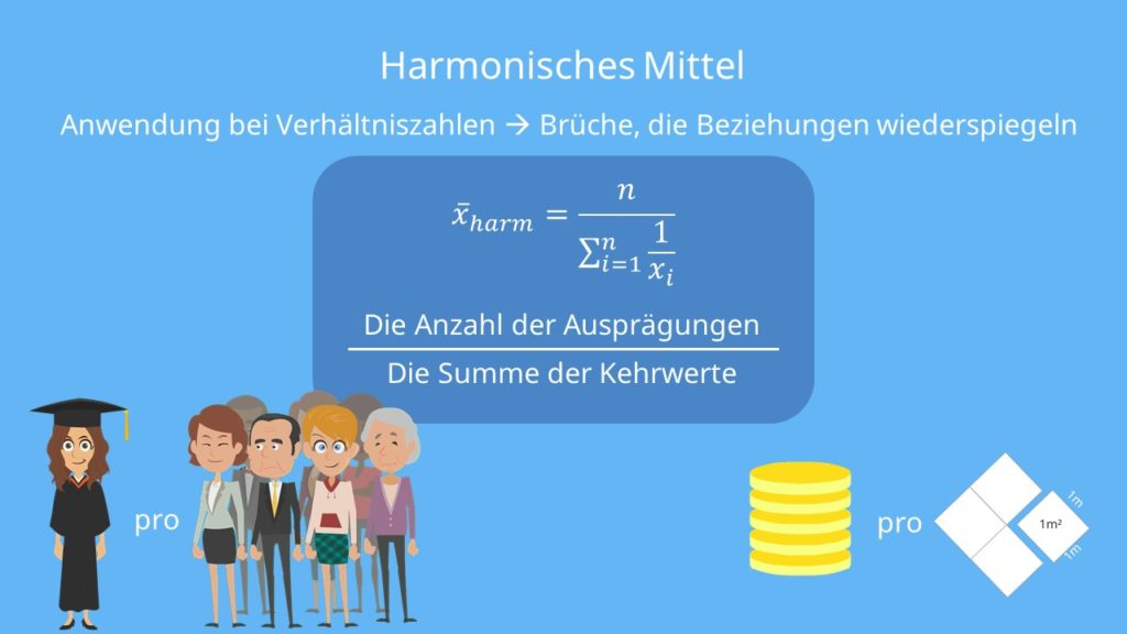 Harmonisches Mittel
