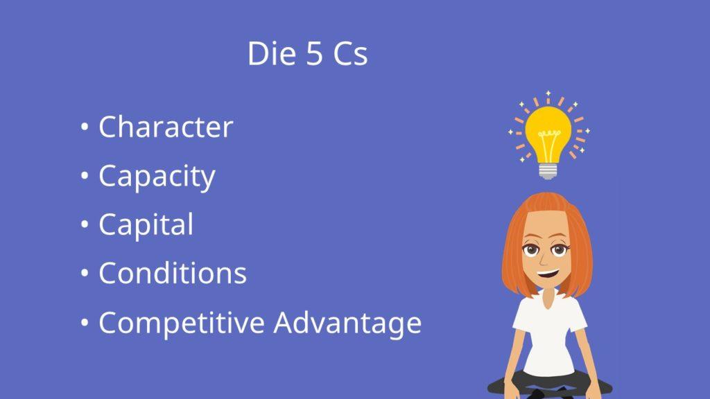 Character, Capacity, Capital, Conditions, Competitve Advantage