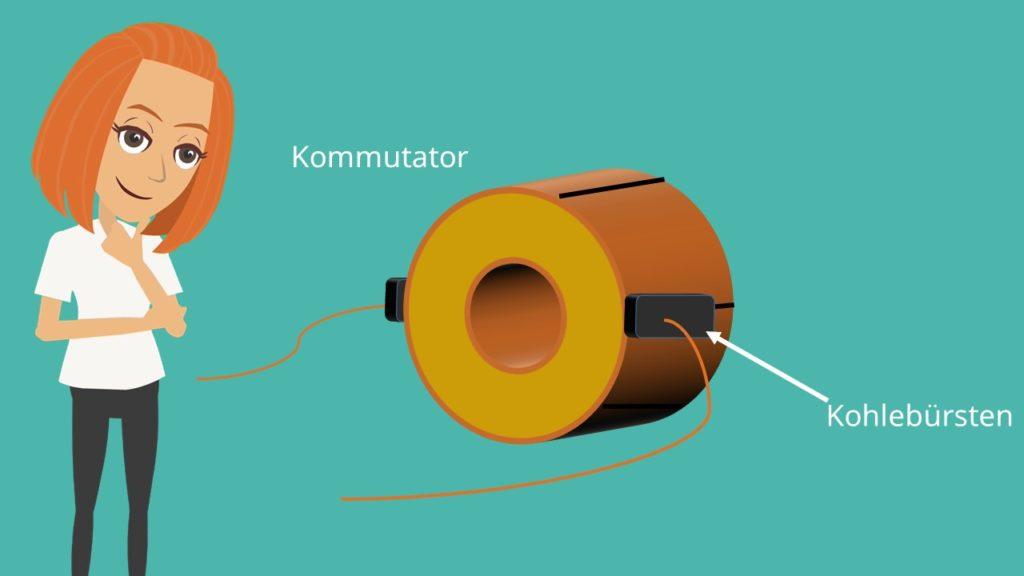 Kommutator Elektromotor Kohlebürsten