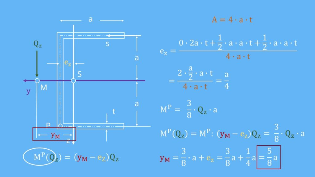 Formel Statik Berechnung