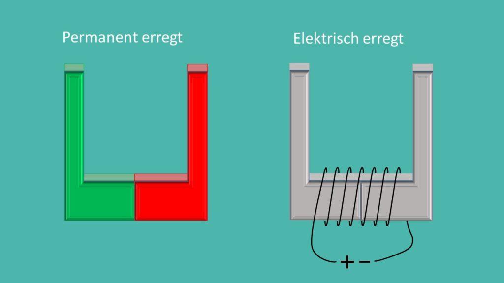 Gleichstrommotor fremderregt permanent erregt