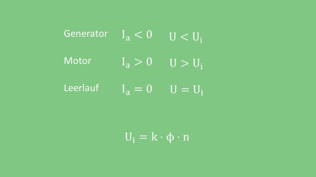 Gleichstrommotor Generator Generatorbetrieb Motorbetrieb Leerlauf