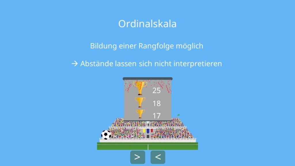 Ordinalskalierte Daten, Rangfolge, Ordinalskala Beispiel